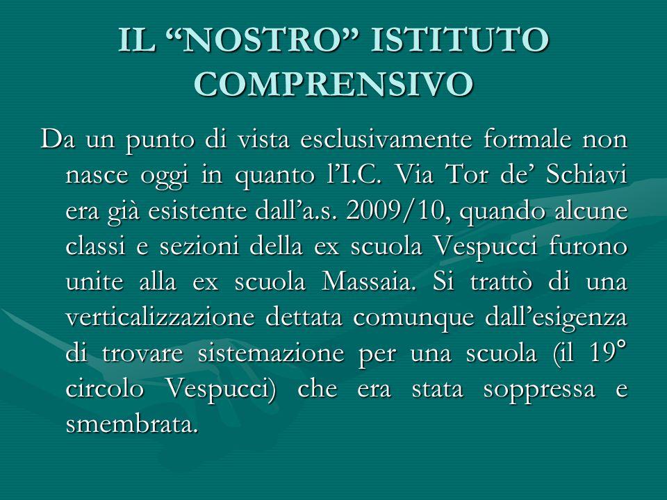 IL NOSTRO ISTITUTO COMPRENSIVO Da un punto di vista esclusivamente formale non nasce oggi in quanto lI.C. Via Tor de Schiavi era già esistente dalla.s