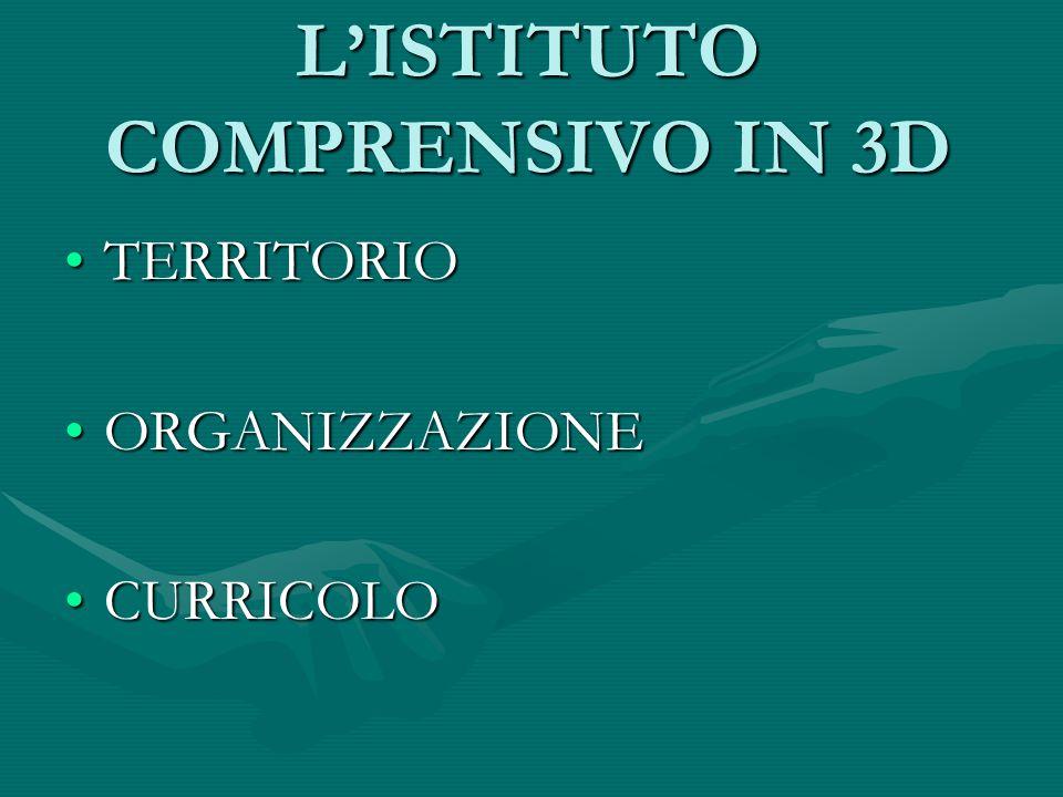 LISTITUTO COMPRENSIVO IN 3D TERRITORIOTERRITORIO ORGANIZZAZIONEORGANIZZAZIONE CURRICOLOCURRICOLO