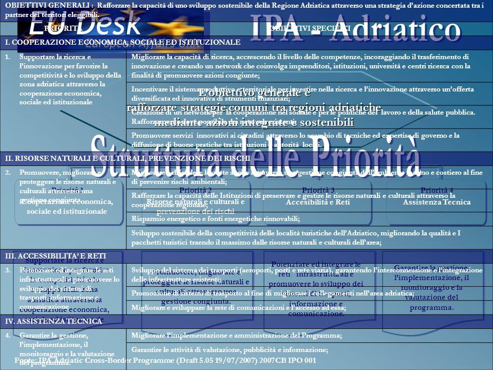 Fonte: IPA Adriatic Cross-Border Programme (Draft 5.05 19/07/2007) 2007CB IPO 001 Priorità 1 Cooperazione economica, sociale ed istituzionale Potenziare ed integrare le reti infrastrutturali e promuovere lo sviluppo dei sistemi di trasporti, informazione e comunicazione.