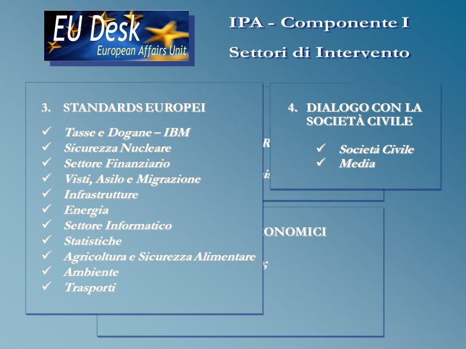 Il Settimo programma quadro per la ricerca e lo sviluppo tecnologico (7º PQ) è il principale strumento con cui lUnione europea finanzia la ricerca in Europa.
