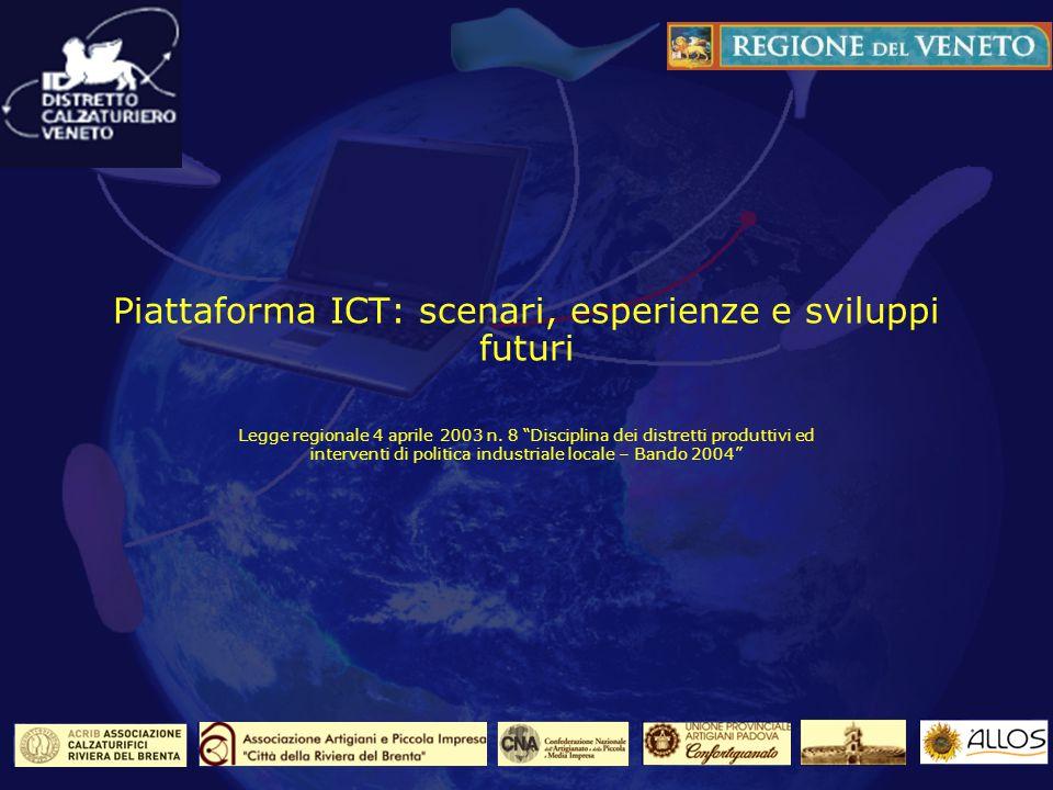 Piattaforma ICT: scenari, esperienze e sviluppi futuri Legge regionale 4 aprile 2003 n. 8 Disciplina dei distretti produttivi ed interventi di politic