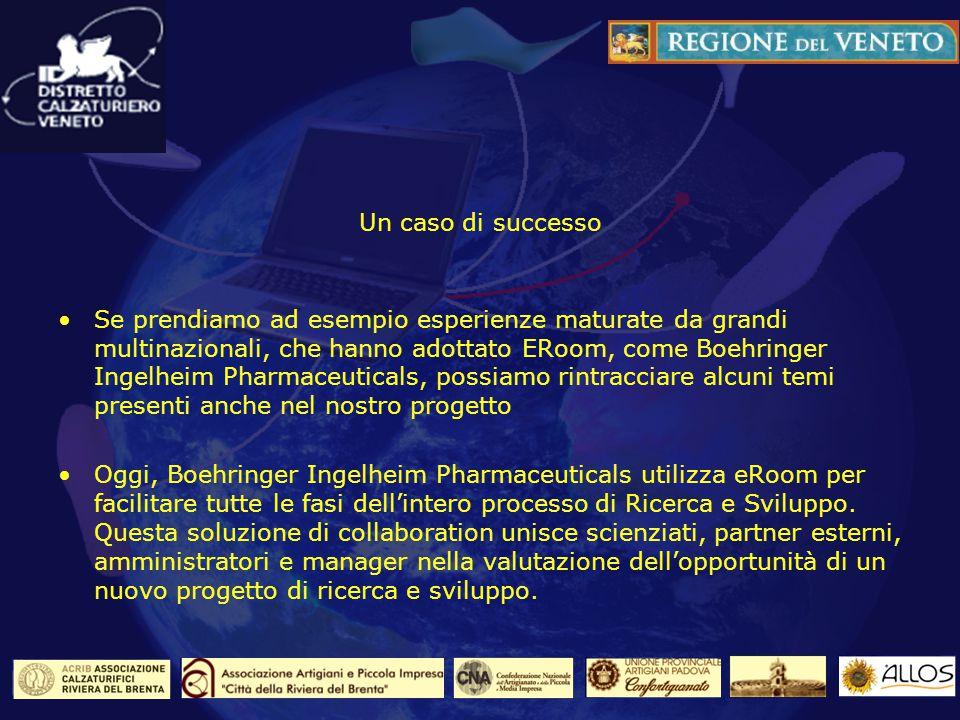 Un caso di successo Se prendiamo ad esempio esperienze maturate da grandi multinazionali, che hanno adottato ERoom, come Boehringer Ingelheim Pharmaceuticals, possiamo rintracciare alcuni temi presenti anche nel nostro progetto Oggi, Boehringer Ingelheim Pharmaceuticals utilizza eRoom per facilitare tutte le fasi dellintero processo di Ricerca e Sviluppo.