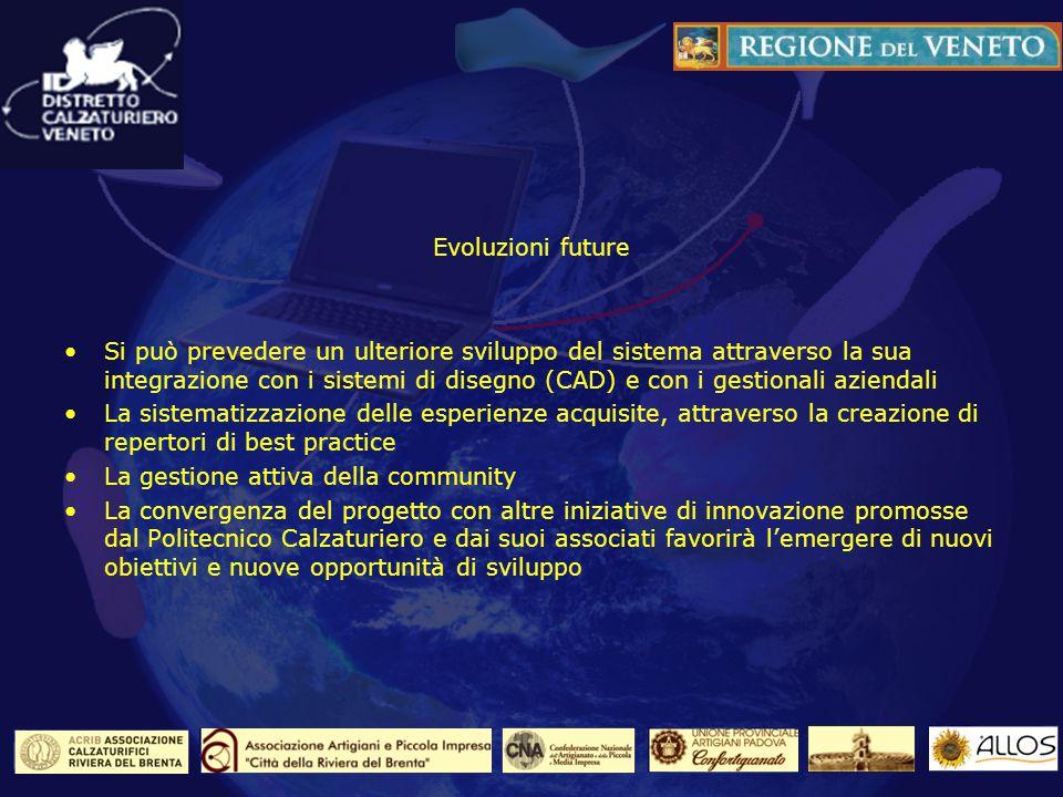 Evoluzioni future Si può prevedere un ulteriore sviluppo del sistema attraverso la sua integrazione con i sistemi di disegno (CAD) e con i gestionali