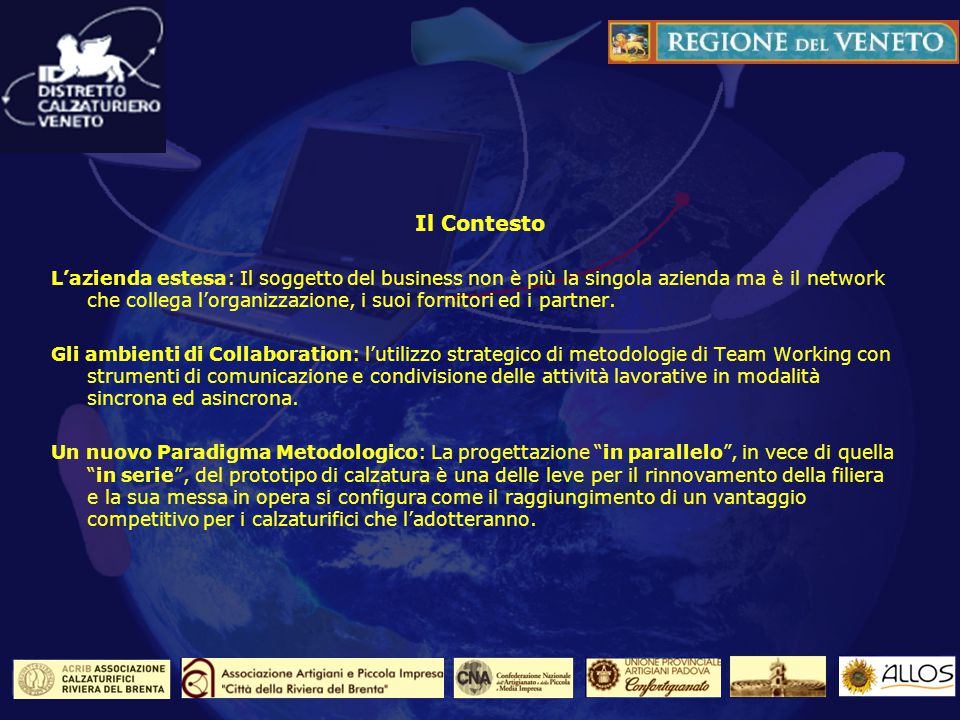 Il Contesto Lazienda estesa: Il soggetto del business non è più la singola azienda ma è il network che collega lorganizzazione, i suoi fornitori ed i partner.