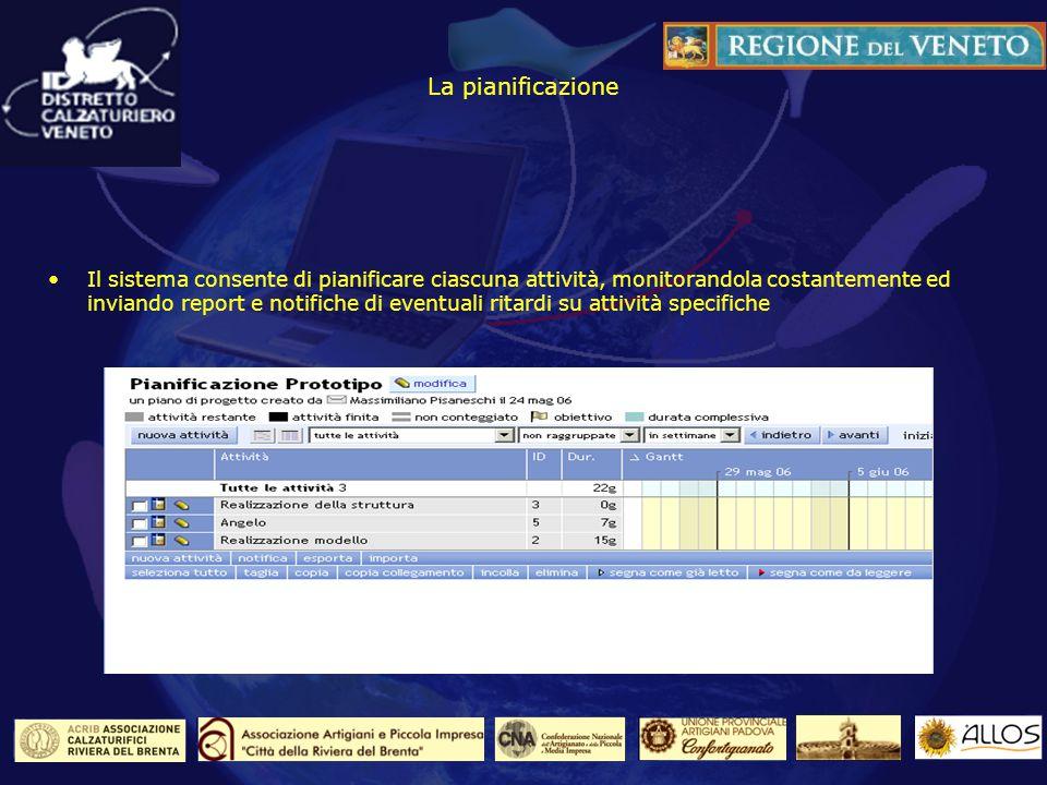 La pianificazione Il sistema consente di pianificare ciascuna attività, monitorandola costantemente ed inviando report e notifiche di eventuali ritard