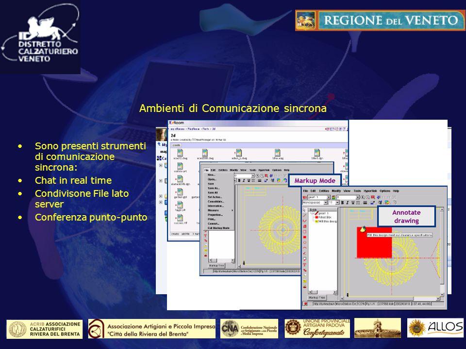 Ambienti di Comunicazione sincrona Sono presenti strumenti di comunicazione sincrona: Chat in real time Condivisone File lato server Conferenza punto-punto
