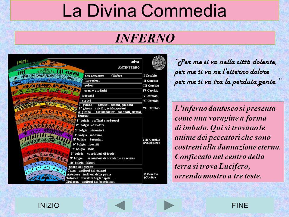 INIZIOFINE La Divina Commedia INFERNO Linferno dantesco si presenta come una voragine a forma di imbuto. Qui si trovano le anime dei peccatori che son