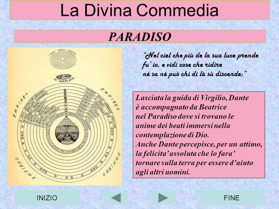 INIZIOFINE La Divina Commedia PARADISO Lasciata la guida di Virgilio, Dante è accompagnato da Beatrice nel Paradiso dove si trovano le anime dei beati