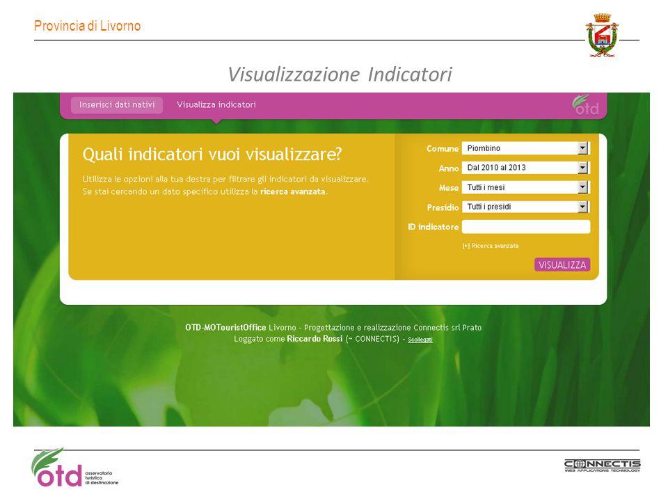 Provincia di Livorno Visualizzazione Indicatori