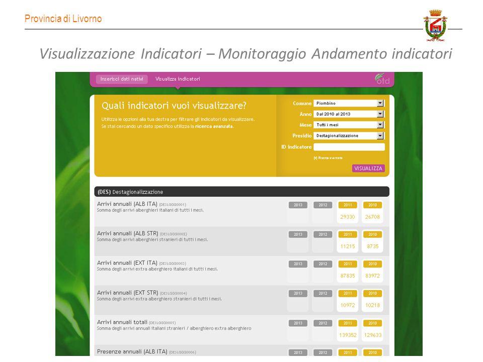 Provincia di Livorno Visualizzazione Indicatori – Monitoraggio Andamento indicatori