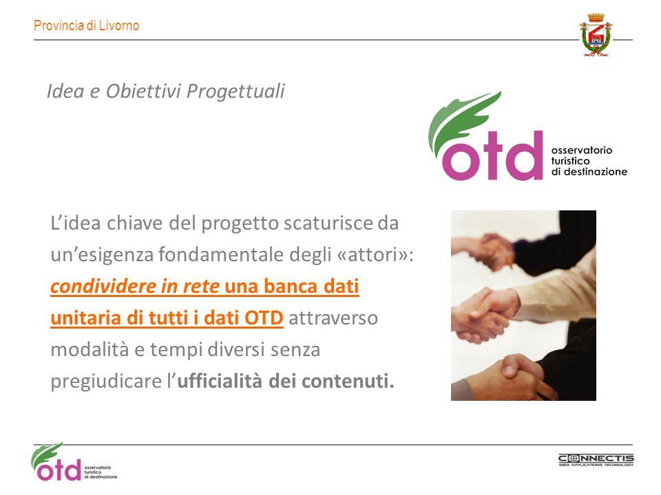 La rete OTD Provincia di Livorno