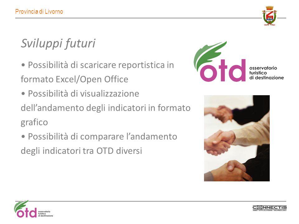 Provincia di Livorno Sviluppi futuri Possibilità di scaricare reportistica in formato Excel/Open Office Possibilità di visualizzazione dellandamento degli indicatori in formato grafico Possibilità di comparare landamento degli indicatori tra OTD diversi