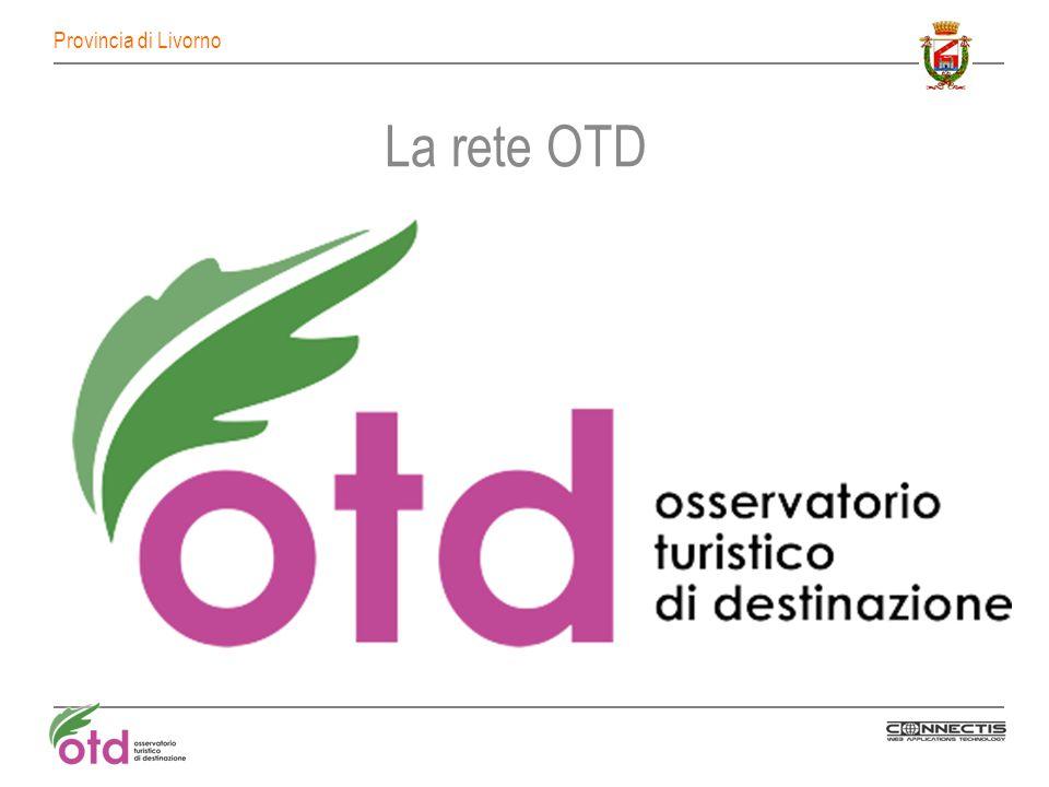 Provincia di Livorno Visualizzazione Indicatori – Scelta area tematica