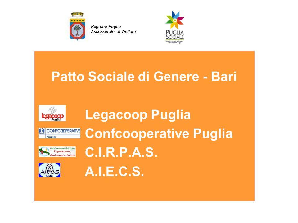 Il principio di Pari Opportunità e Non Discriminazione nellattuazione del P.O. FESR 2007-2013 Patto Sociale di Genere - Bari Legacoop Puglia Confcoope