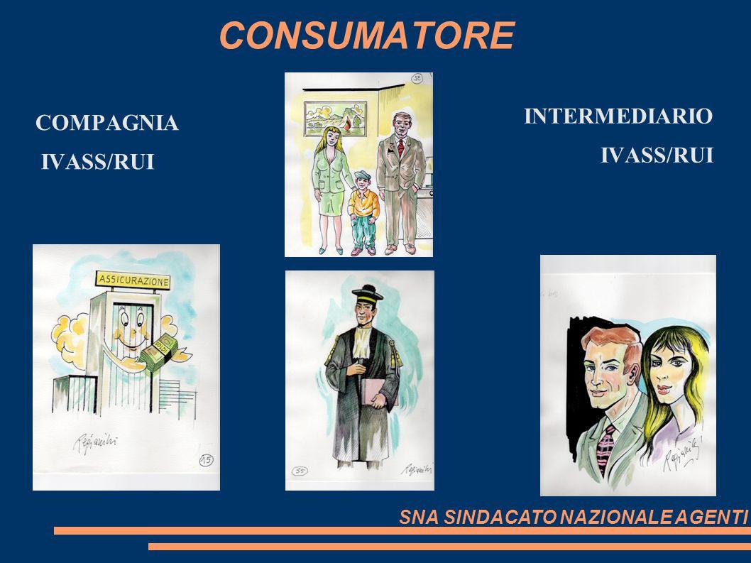 CONSUMATORE COMPAGNIA IVASS/RUI INTERMEDIARIO IVASS/RUI SNA SINDACATO NAZIONALE AGENTI