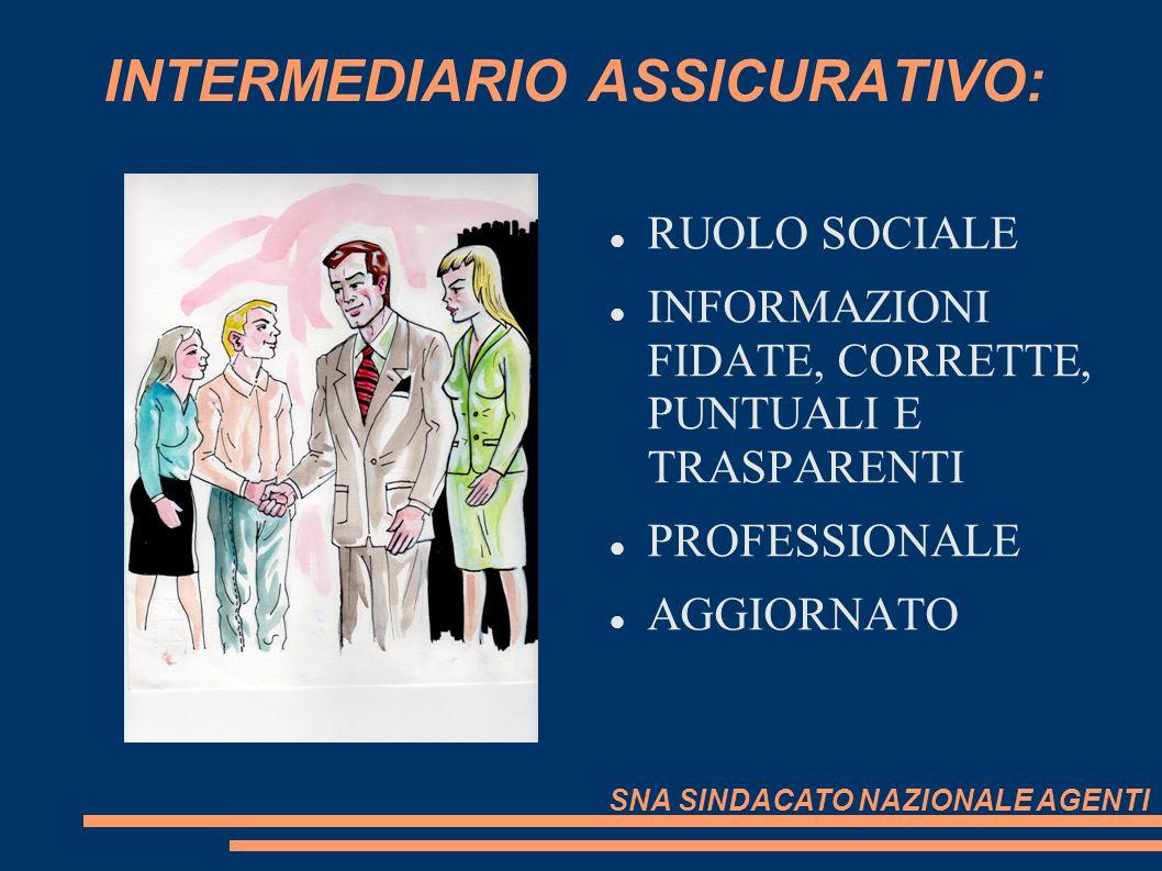 INTERMEDIARIO ASSICURATIVO: RUOLO SOCIALE INFORMAZIONI FIDATE, CORRETTE, PUNTUALI E TRASPARENTI PROFESSIONALE AGGIORNATO SNA SINDACATO NAZIONALE AGENT