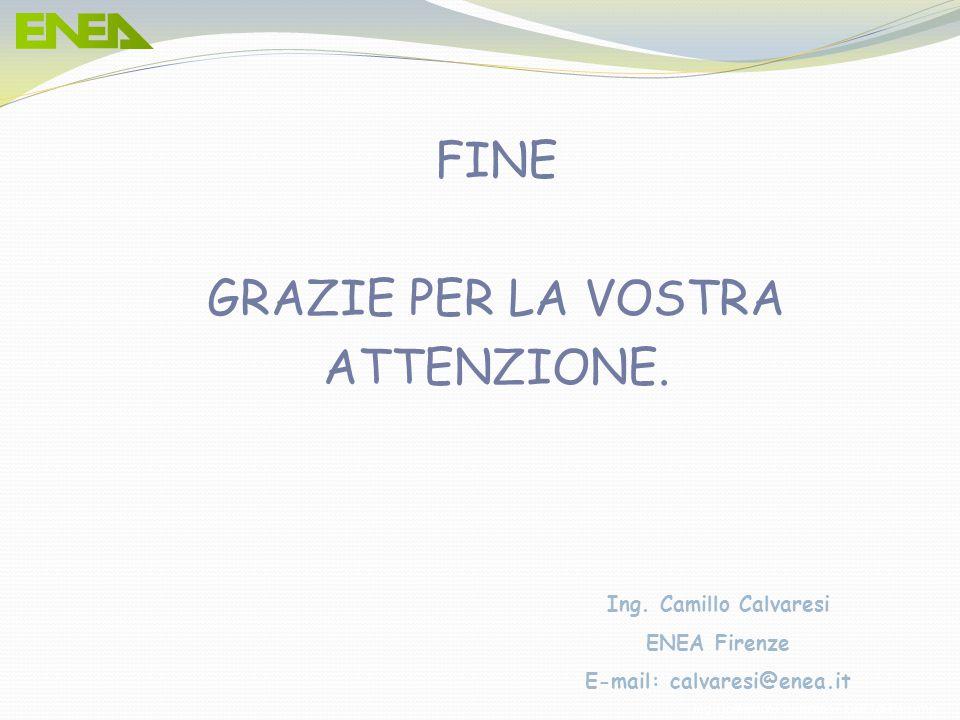 Ing. Domenico Prisinzano – CCEI di Palermo FINE GRAZIE PER LA VOSTRA ATTENZIONE. Ing. Camillo Calvaresi ENEA Firenze E-mail: calvaresi@enea.it