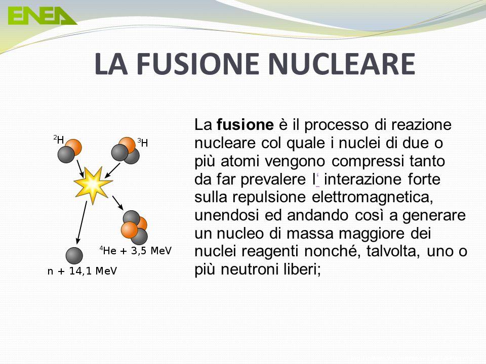 Ing. Domenico Prisinzano – CCEI di Palermo LA FUSIONE NUCLEARE La fusione è il processo di reazione nucleare col quale i nuclei di due o più atomi ven