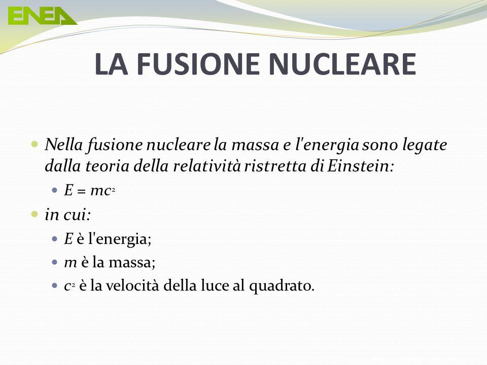 Ing. Domenico Prisinzano – CCEI di Palermo Nella fusione nucleare la massa e l'energia sono legate dalla teoria della relatività ristretta di Einstein