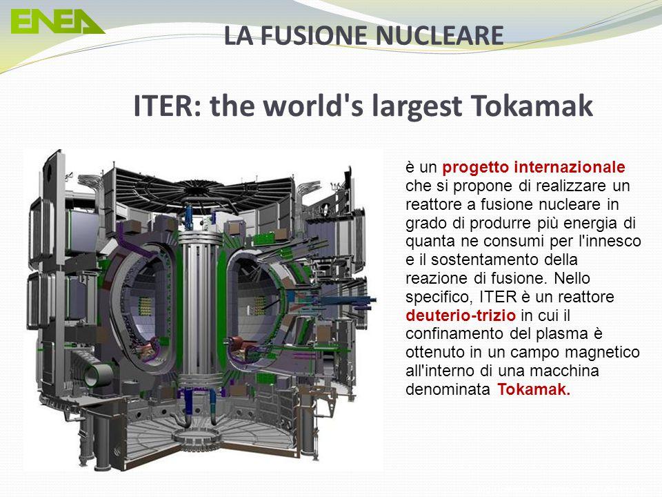 Ing. Domenico Prisinzano – CCEI di Palermo ITER: the world's largest Tokamak è un progetto internazionale che si propone di realizzare un reattore a f