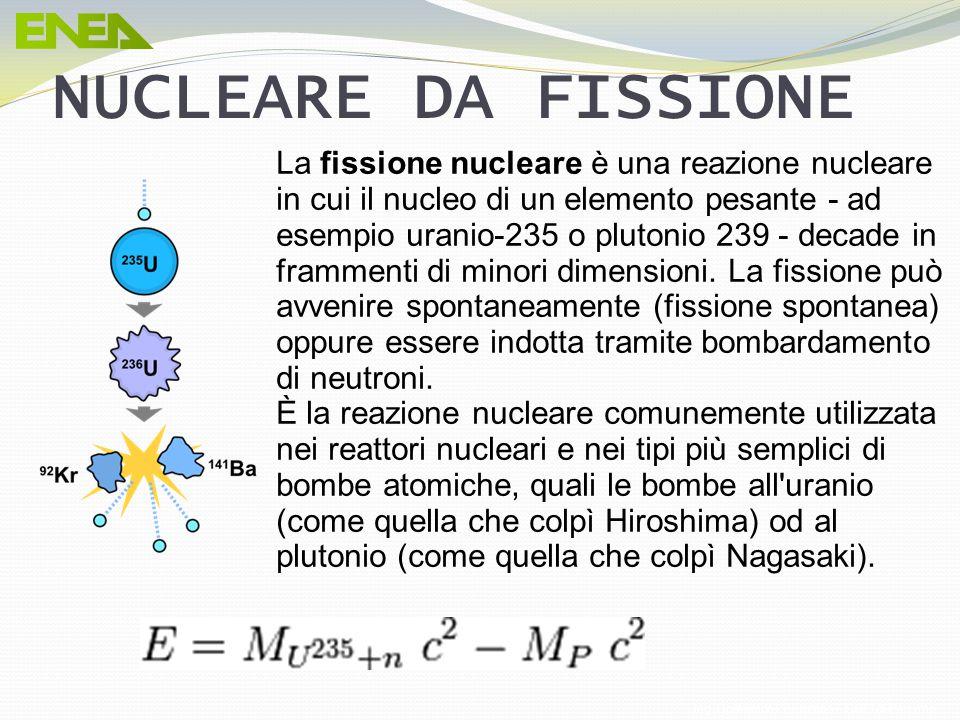 Ing. Domenico Prisinzano – CCEI di Palermo NUCLEARE DA FISSIONE La fissione nucleare è una reazione nucleare in cui il nucleo di un elemento pesante -