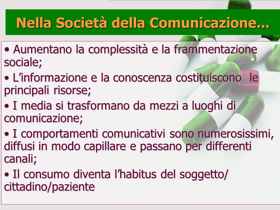 Bisogni dei soggetti e canali comunicativi Sicurezza IdentitàSocialità Fitness New media Consulenze saperi esperti Contagio comunicativo Negoziazione comunicativa Salute come costruzione sociale Salute come costruzione sociale