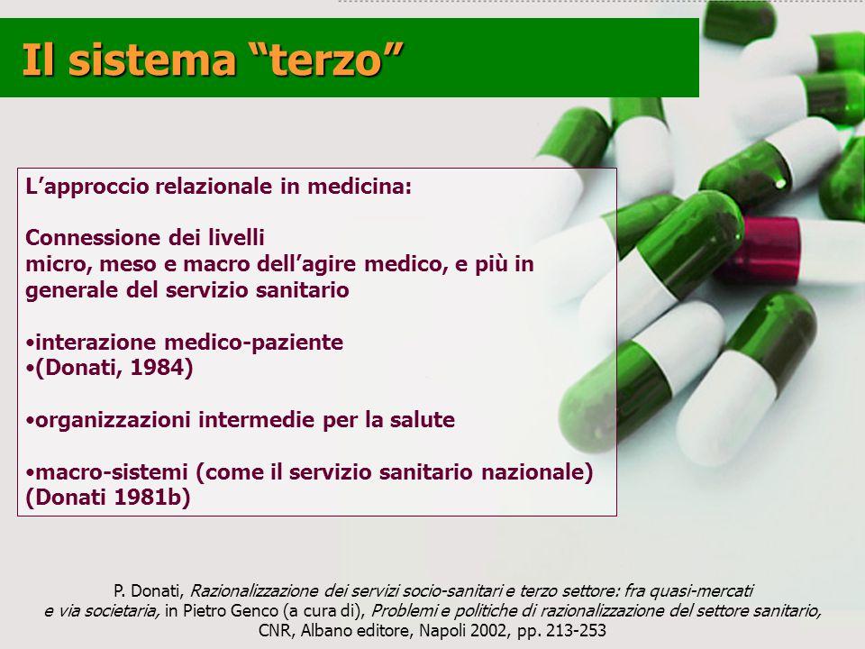 P. Donati, Razionalizzazione dei servizi socio-sanitari e terzo settore: fra quasi-mercati e via societaria, in Pietro Genco (a cura di), Problemi e p