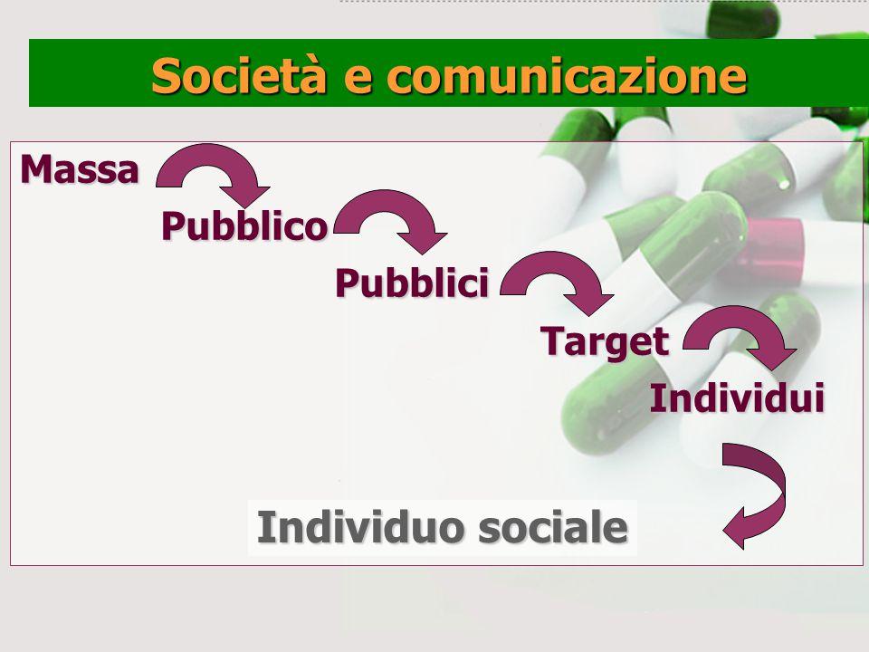Massa Pubblico Pubblico Pubblici PubbliciTarget Individui Individui Società e comunicazione Individuo sociale