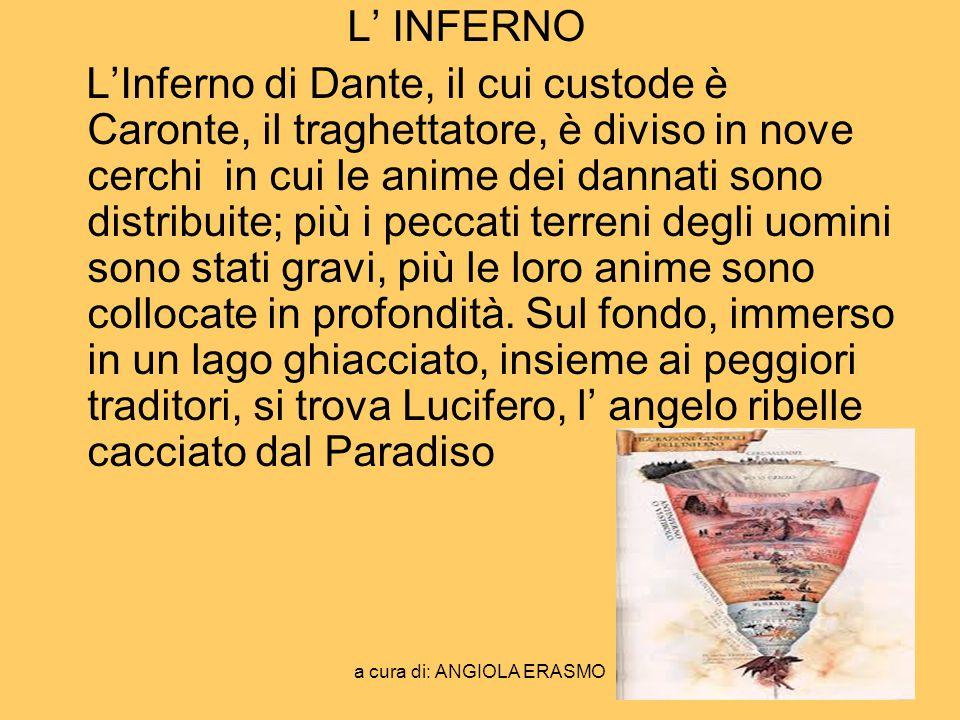 a cura di: ANGIOLA ERASMO L INFERNO LInferno di Dante, il cui custode è Caronte, il traghettatore, è diviso in nove cerchi in cui le anime dei dannati