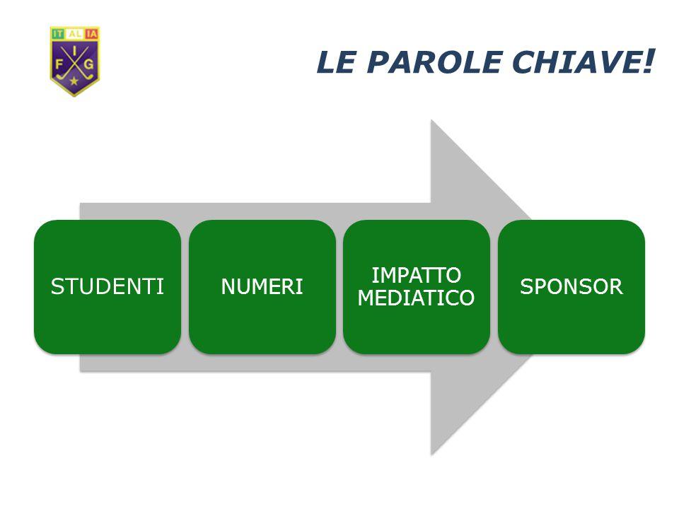 LE PAROLE CHIAVE ! STUDENTI NUMERI IMPATTO MEDIATICO SPONSOR