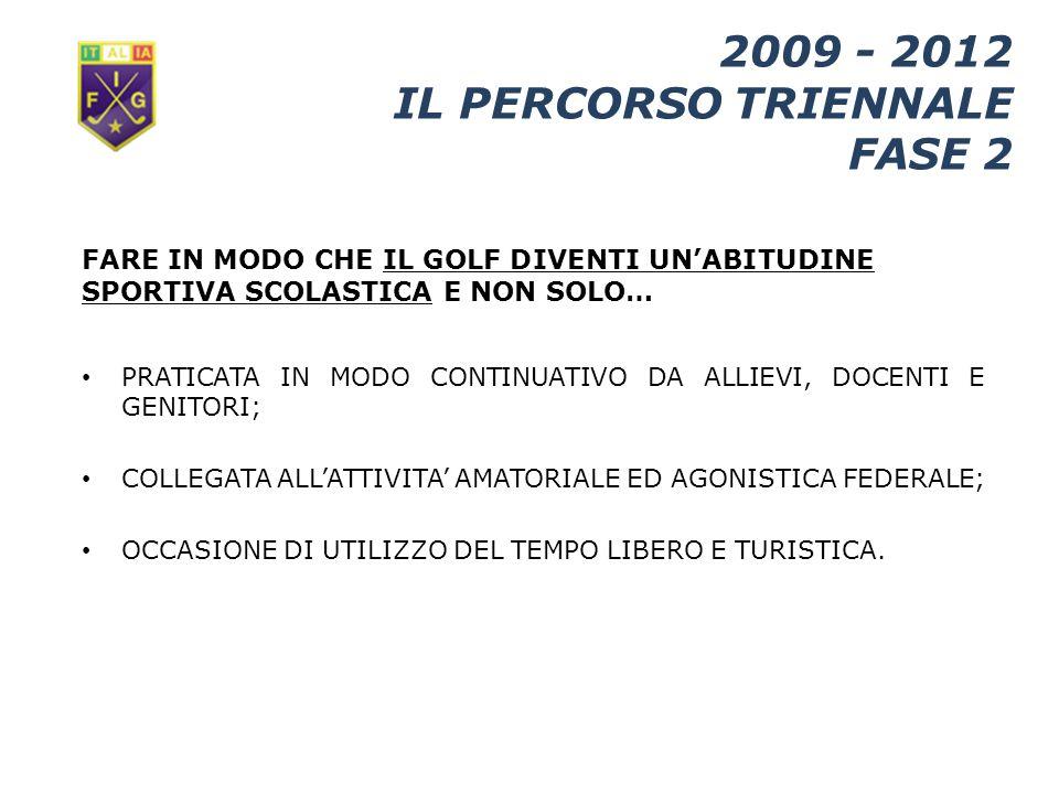 2009 - 2012 LE AZIONI o FASE 1: 6 ORE di ATTIVITA PER LE CLASSI CON ISTRUTTORI DI GOLF; GIORNATE OPEN-DAY CON GIOCHI di FINE CORSO; POSSIBILITA di INSERIMENTO NEL CLUB DEI GIOVANI DEL CIRCOLO.