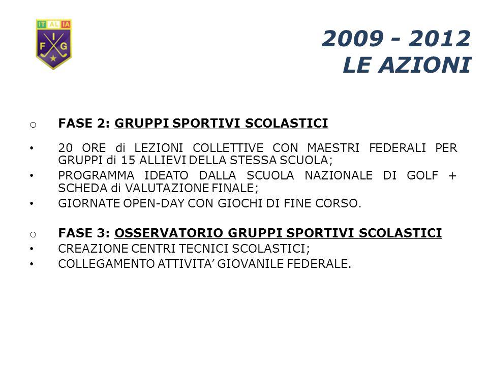 2009 - 2012 LE AZIONI o FASE 2: GRUPPI SPORTIVI SCOLASTICI 20 ORE di LEZIONI COLLETTIVE CON MAESTRI FEDERALI PER GRUPPI di 15 ALLIEVI DELLA STESSA SCUOLA; PROGRAMMA IDEATO DALLA SCUOLA NAZIONALE DI GOLF + SCHEDA di VALUTAZIONE FINALE; GIORNATE OPEN-DAY CON GIOCHI DI FINE CORSO.