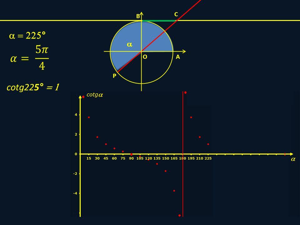 P O A C B cotg225°