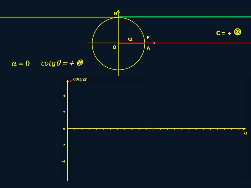 P O A C = + B cotg