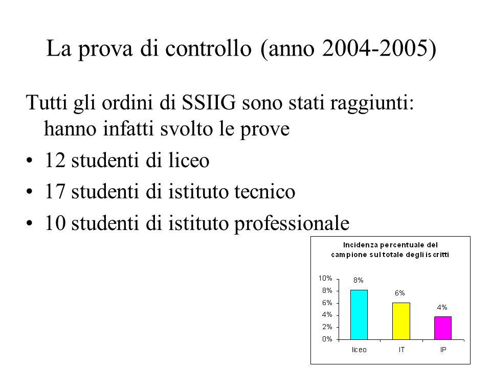 La prova di controllo (anno 2004-2005) Tutti gli ordini di SSIIG sono stati raggiunti: hanno infatti svolto le prove 12 studenti di liceo 17 studenti