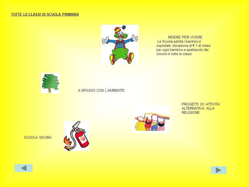 TUTTE LE CLASSI DI SCUOLA PRIMARIA RIDERE PER VIVERE La Scuola adotta i bambini in ospedale; donazione di 1 al mese per ogni bambino e spettacolo dei
