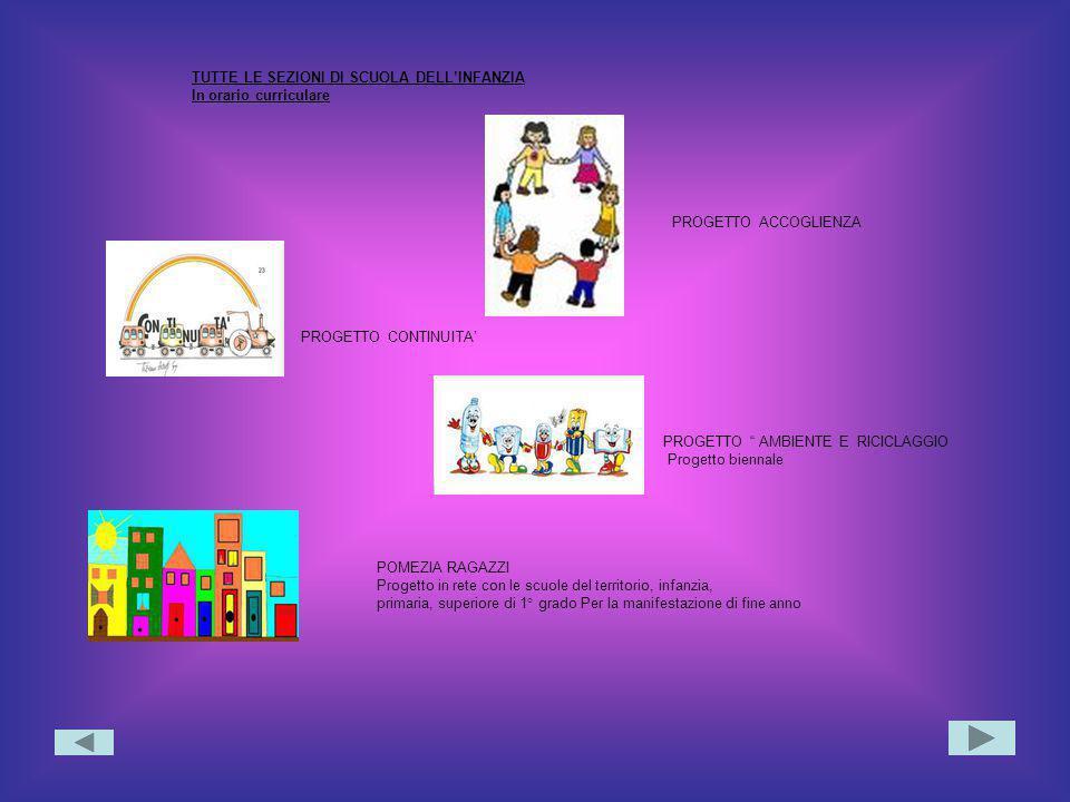 TUTTE LE SEZIONI DI SCUOLA DELLINFANZIA In orario curriculare PROGETTO ACCOGLIENZA PROGETTO CONTINUITA PROGETTO AMBIENTE E RICICLAGGIO Progetto bienna