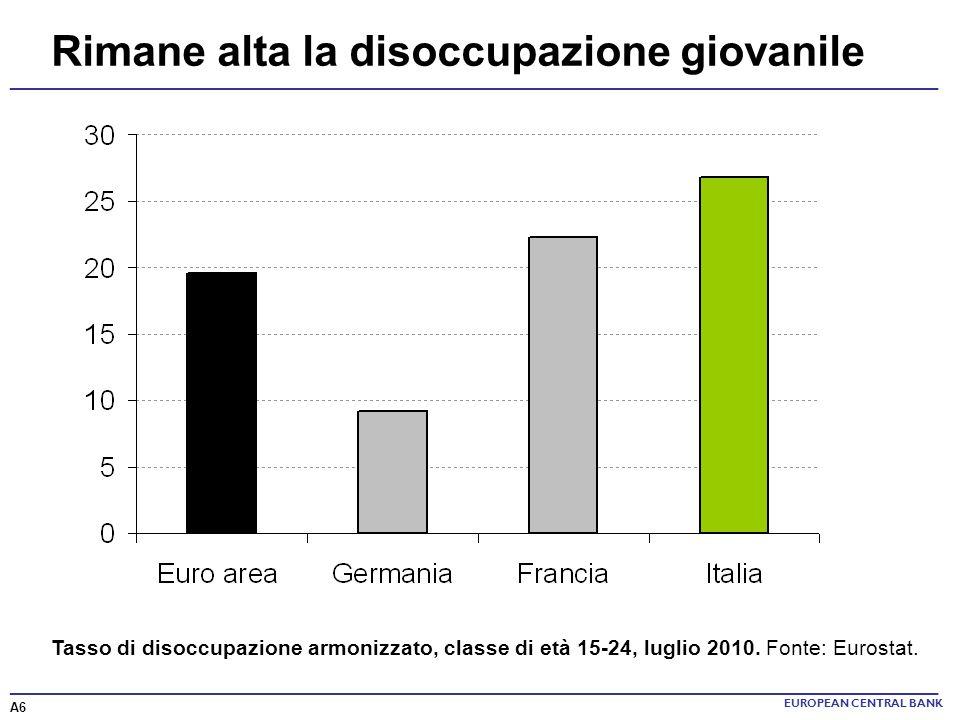 ______________________________________________________________________ Rimane alta la disoccupazione giovanile EUROPEAN CENTRAL BANK Tasso di disoccup