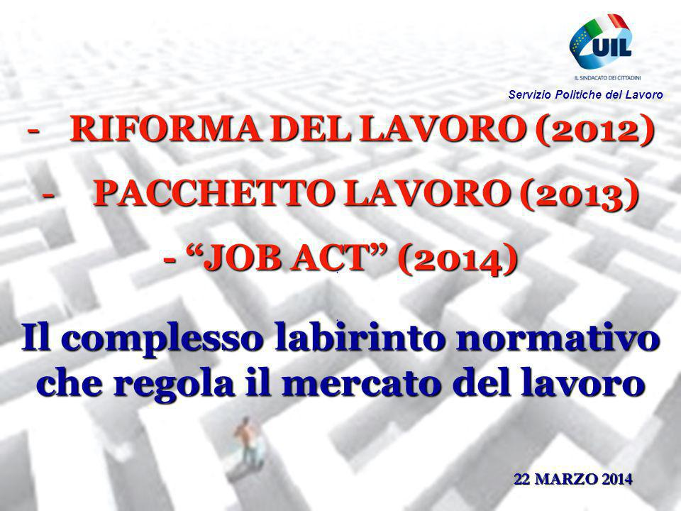 -RIFORMA DEL LAVORO (2012) -PACCHETTO LAVORO (2013) - JOB ACT (2014) Il complesso labirinto normativo che regola il mercato del lavoro 22 MARZO 2014 Servizio Politiche del Lavoro