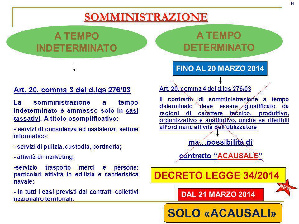 A TEMPO INDETERMINATO A TEMPO DETERMINATO Art. 20, comma 3 del d.lgs 276/03 La somministrazione a tempo indeterminato è ammesso solo in casi tassativi