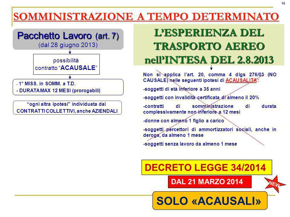 SOMMINISTRAZIONE A TEMPO DETERMINATO possibilità contratto ACAUSALE - 1° MISS.