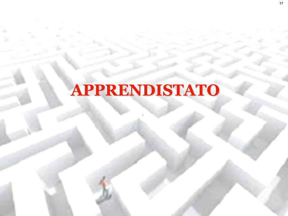 APPRENDISTATO 17