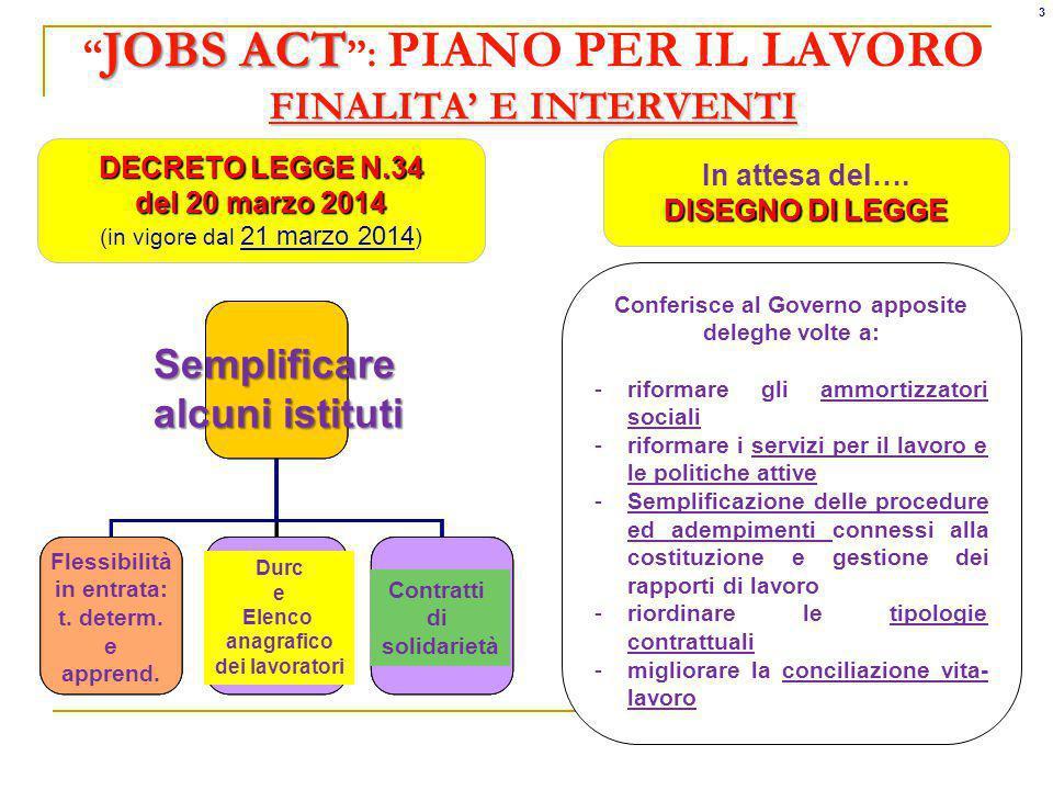 JOBS ACT FINALITA E INTERVENTI JOBS ACT : PIANO PER IL LAVORO FINALITA E INTERVENTI DECRETO LEGGE N.34 del 20 marzo 2014 (in vigore dal 21 marzo 2014
