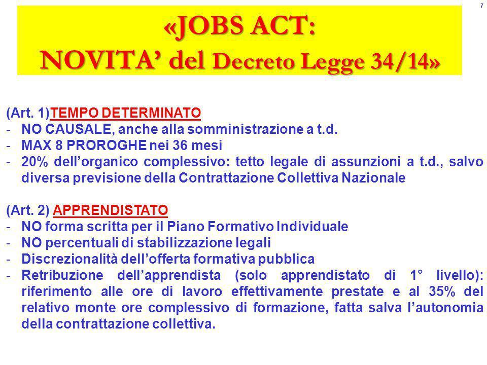 7 «JOBS ACT: NOVITA del Decreto Legge 34/14» (Art. 1)TEMPO DETERMINATO -NO CAUSALE, anche alla somministrazione a t.d. -MAX 8 PROROGHE nei 36 mesi -20