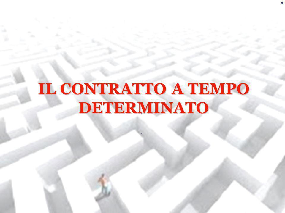 CONTRATTO A TEMPO DETERMINATO D.Lgs 368/01 Riforma Mdl 2012 Pacchetto Lavoro 2013 Obbligo di CAUSALE possibilità contratto ACAUSALE ogni altra ipotesi individuata dai CONTRATTI COLLETTIVI, anche AZIENDALI - 1° CONTR.