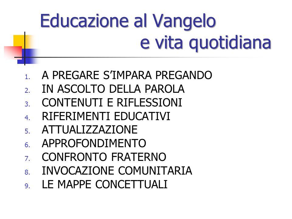 Educazione al Vangelo e vita quotidiana 1. A PREGARE SIMPARA PREGANDO 2. IN ASCOLTO DELLA PAROLA 3. CONTENUTI E RIFLESSIONI 4. RIFERIMENTI EDUCATIVI 5
