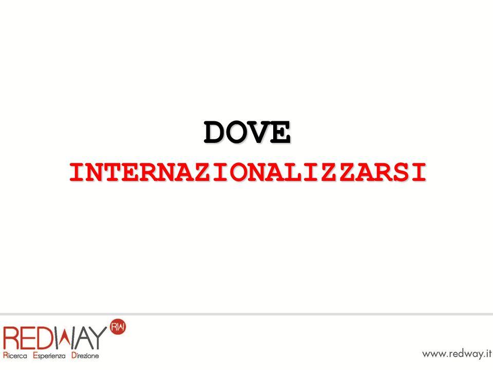 DOVE INTERNAZIONALIZZARSI