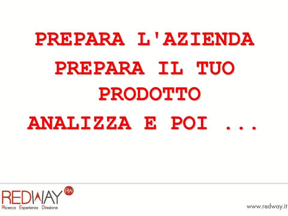 PREPARA L'AZIENDA PREPARA IL TUO PRODOTTO ANALIZZA E POI...