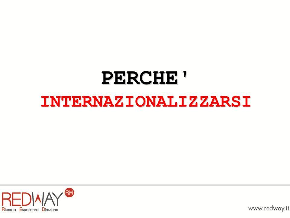 PERCHE' INTERNAZIONALIZZARSI