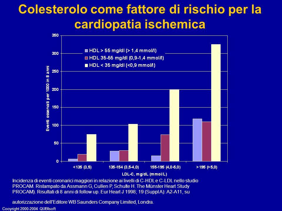 Colesterolo come fattore di rischio per la cardiopatia ischemica Incidenza di eventi coronarici maggiori in relazione ai livelli di C-HDL e C-LDL nell